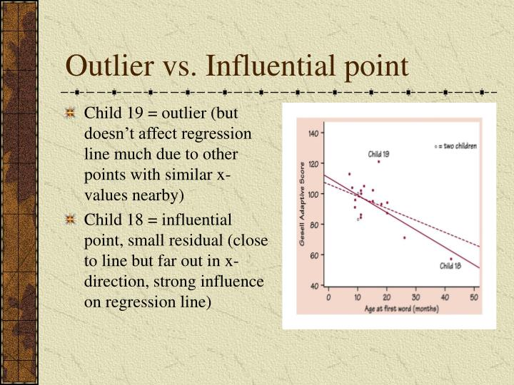 Outlier vs. Influential point