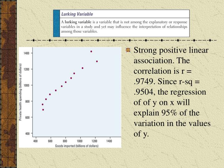 Strong positive linear association. The correlation is r = .9749. Since r-sq = .9504, the regression of of y on x will explain 95% of the variation in the values of y.