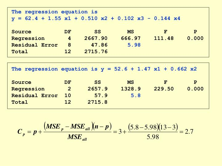 The regression equation is