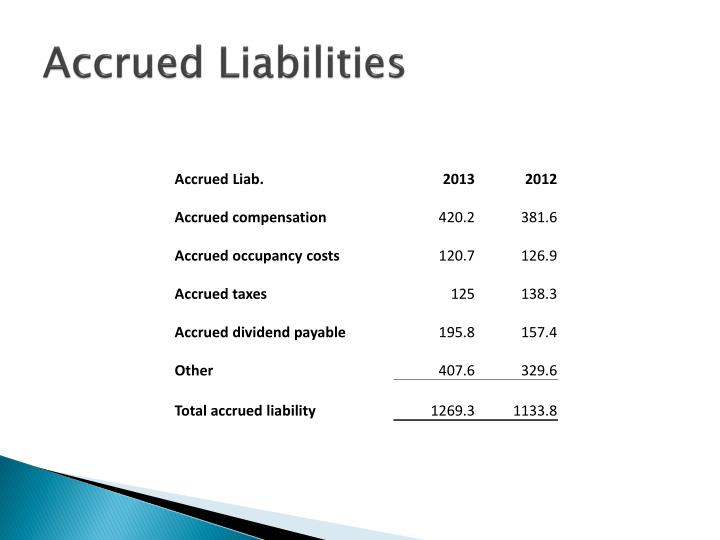 accrued liabilities In the same way the handful of categories on the balance sheet classified under other serve as a sort of catch-all for items that don't neatly fall into one of the major lines, the section entitled other liabilities is a catch-all category in which companies can.