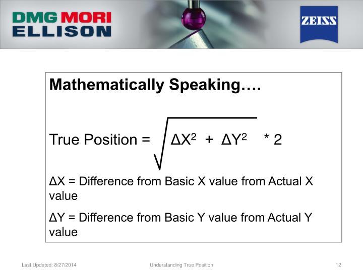 Mathematically Speaking….