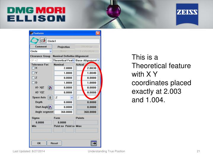 This is a Theoretical feature with X Y coordinates placed exactly at 2.003 and 1.004.