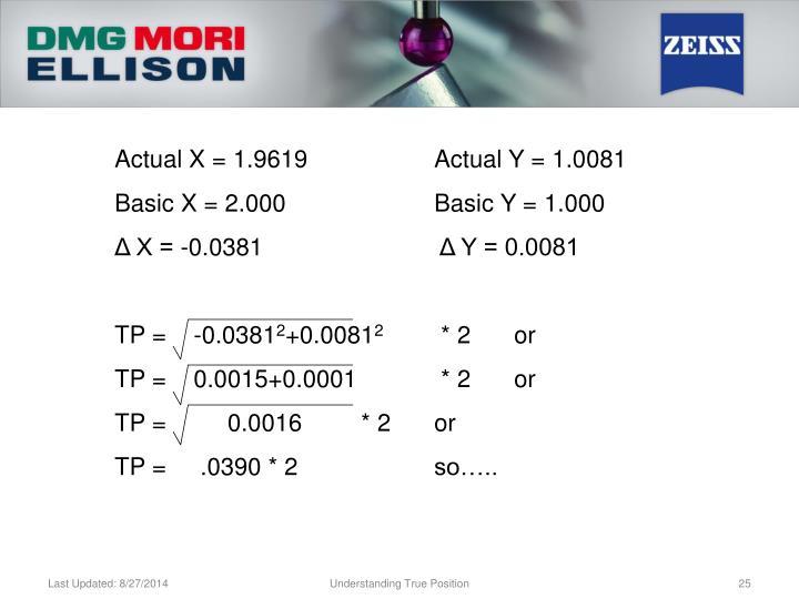 Actual X = 1.9619Actual Y = 1.0081
