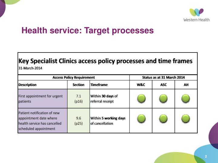Health service target processes