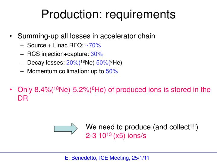 Production: requirements