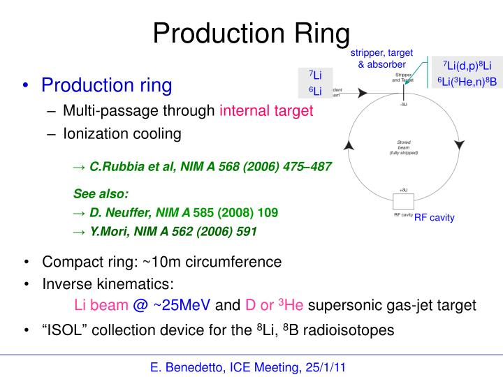 Production ring