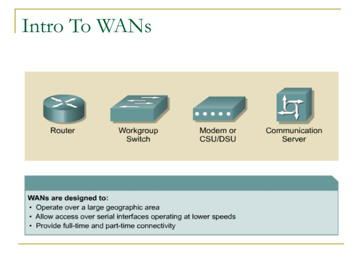 Intro to wans