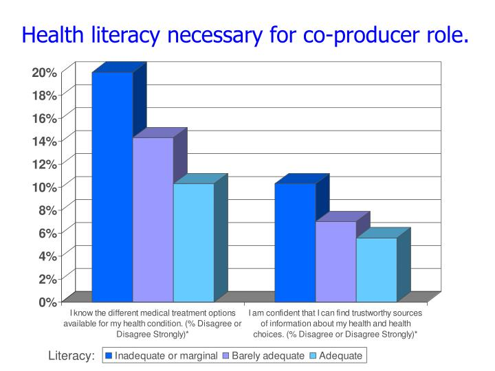 Health literacy necessary for co-producer role.