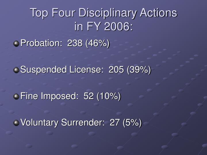 Top Four Disciplinary Actions