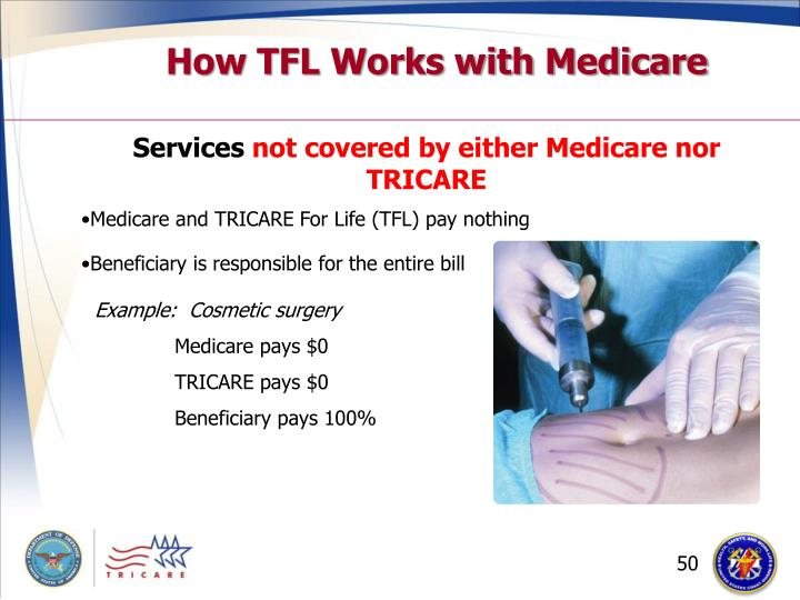 How TFL Works with Medicare