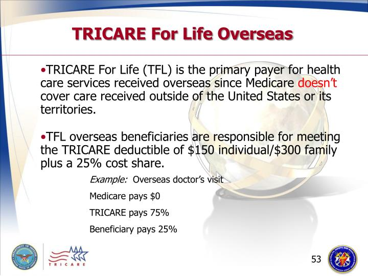 TRICARE For Life Overseas