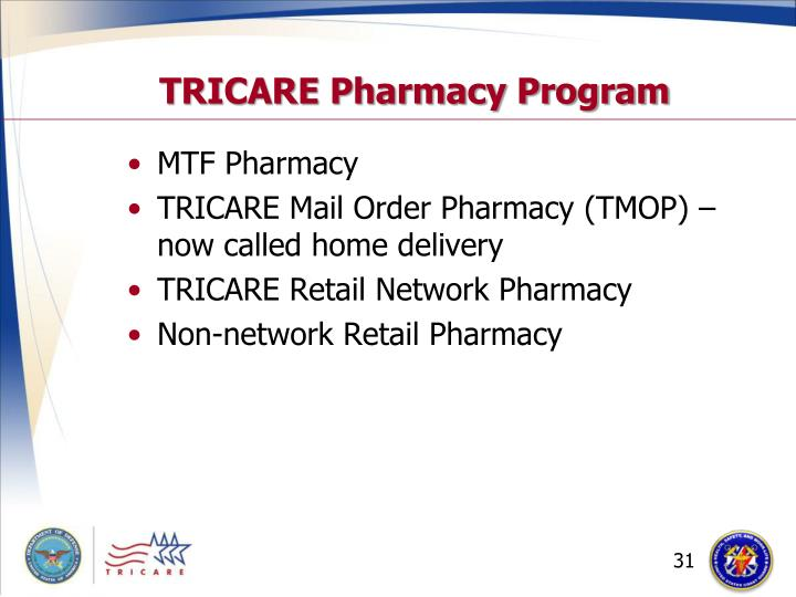 TRICARE Pharmacy Program