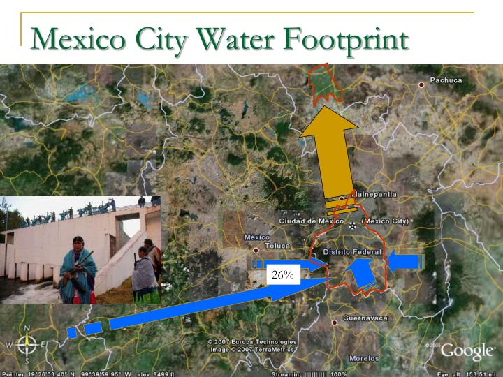 Mexico City Water Footprint
