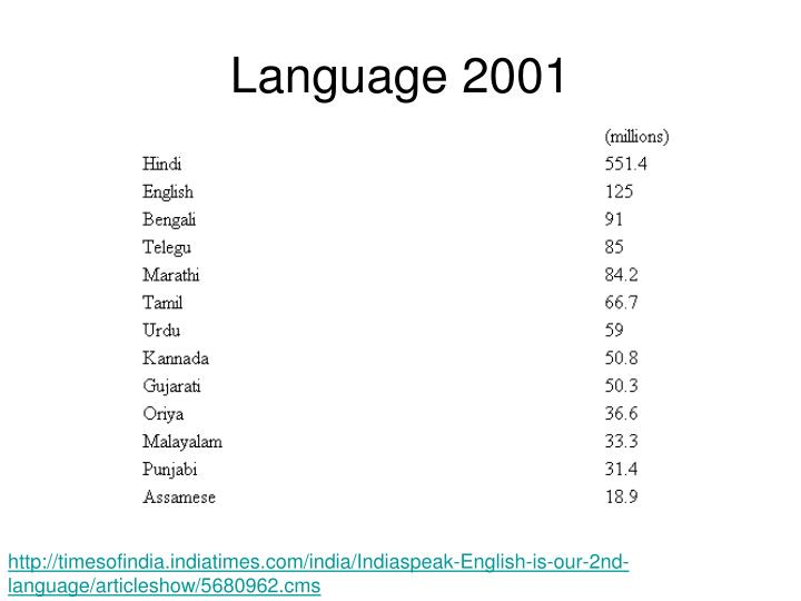 Language 2001