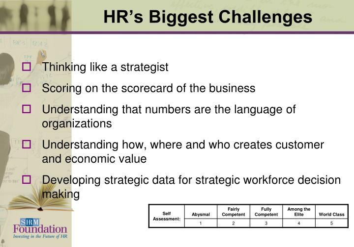 HR's Biggest Challenges