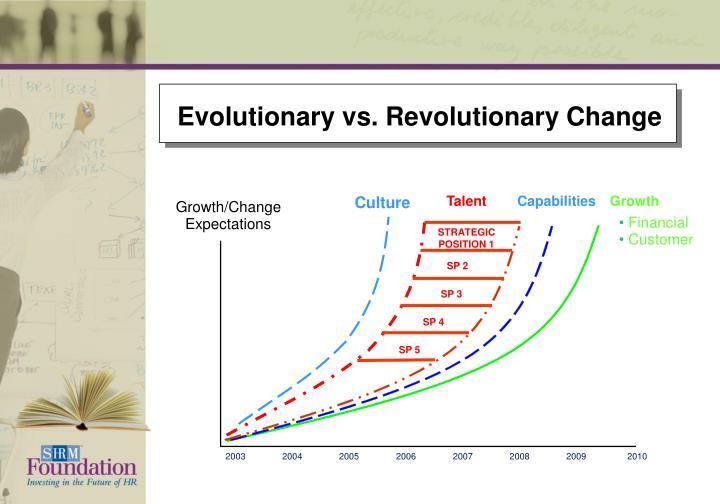 Evolutionary vs. Revolutionary Change