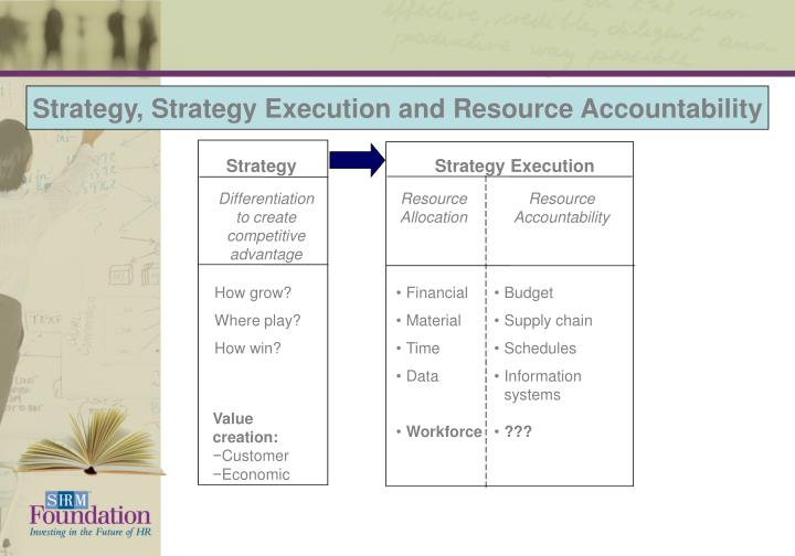 Strategy, Strategy Execution and Resource Accountability