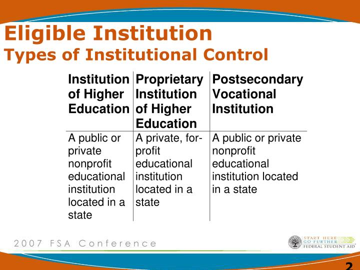 Eligible institution types of institutional control