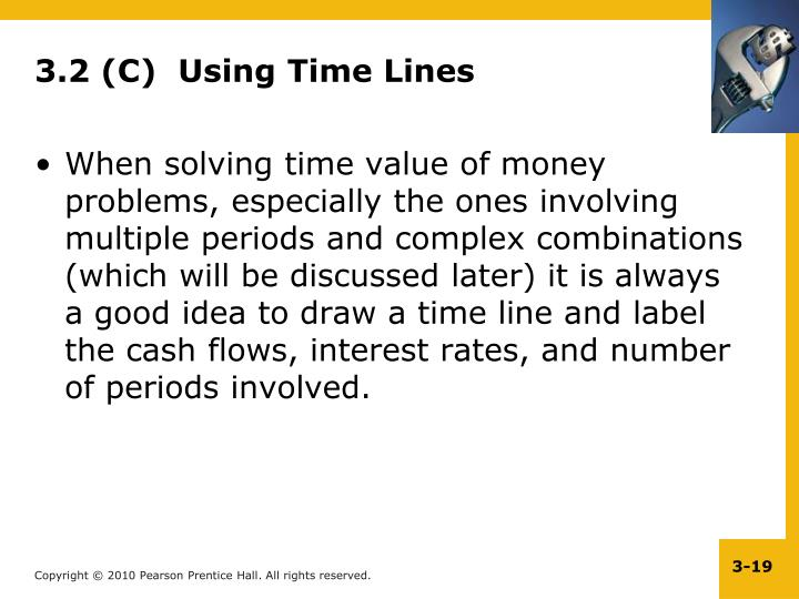 3.2 (C)  Using Time Lines