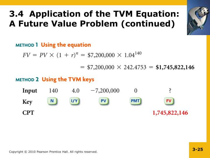 3.4  Application of the TVM Equation: A Future Value Problem (continued)