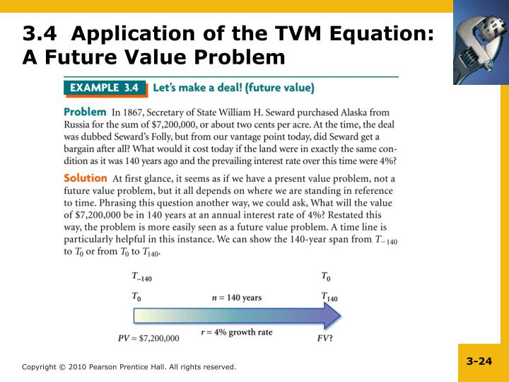 3.4  Application of the TVM Equation: A Future Value Problem