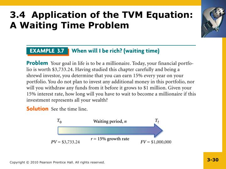 3.4  Application of the TVM Equation: A Waiting Time Problem