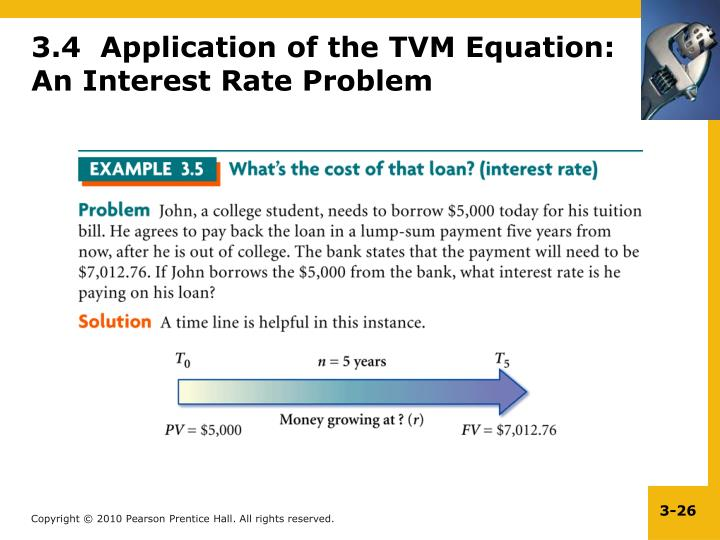 3.4  Application of the TVM Equation: An Interest Rate Problem