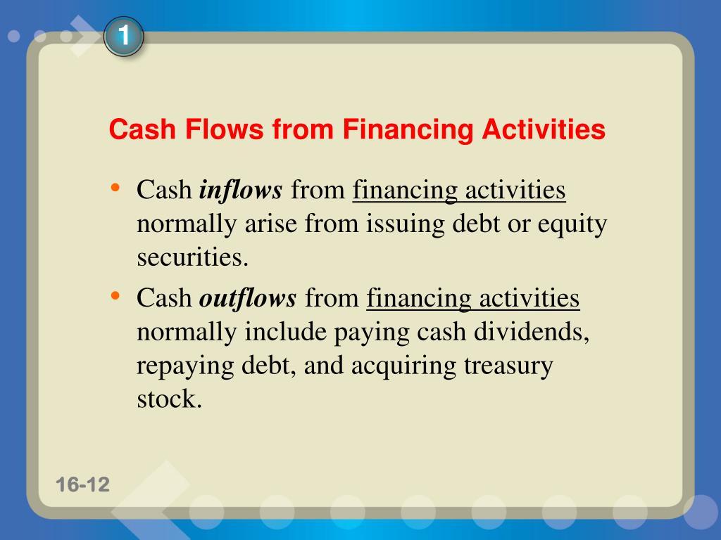 PPT - Statement of Cash Flows PowerPoint Presentation ...