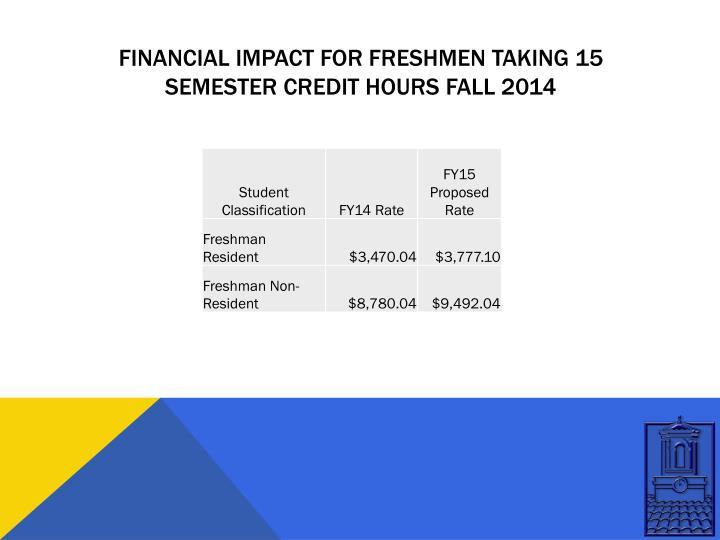 Financial impact for freshmen TAKING 15 SEMESTER CREDIT HOURS fall 2014