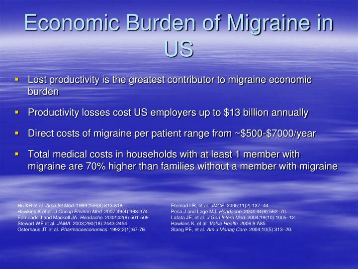 Economic Burden of Migraine in US