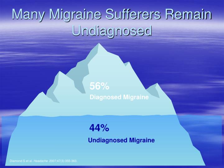 Many Migraine Sufferers Remain Undiagnosed