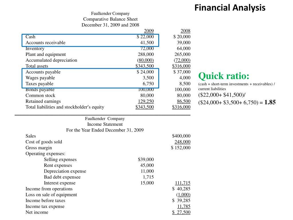 PPT - Faulkender Company Comparative Balance Sheet December