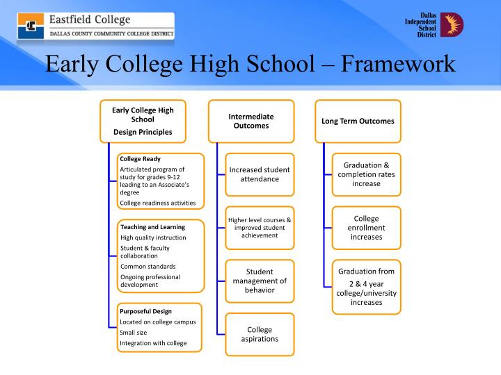 Early college high school framework