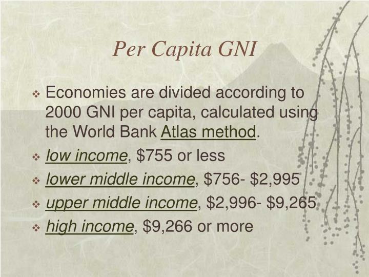 Per capita gni