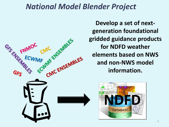 National Model Blender Project