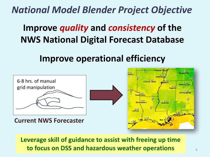 National Model Blender Project Objective