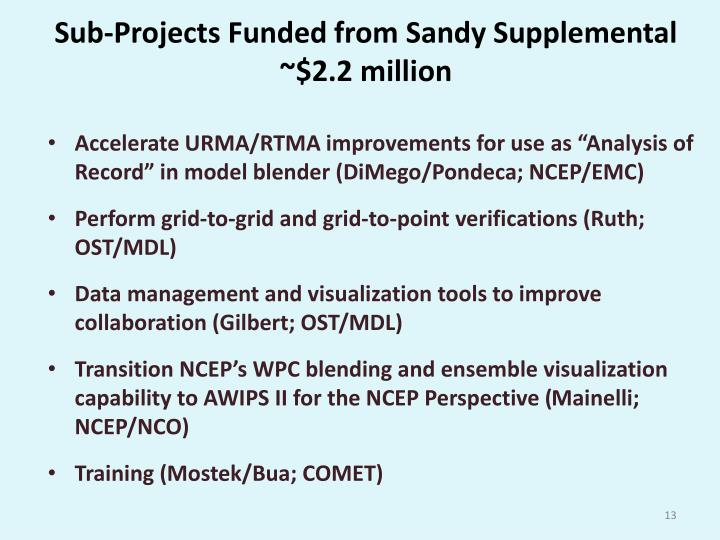 Sub-Projects Funded from Sandy Supplemental