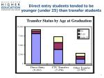 direct entry students tended to be younger under 25 than transfer students