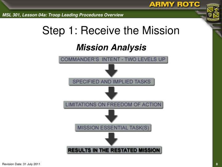 ppt troop leading procedures overview powerpoint