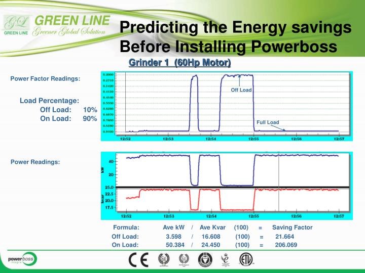 Predicting the Energy savings