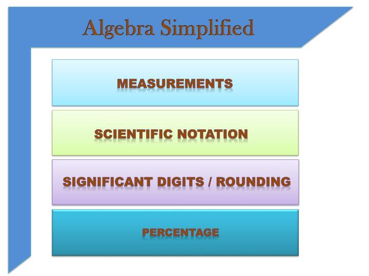 Algebra Simplified