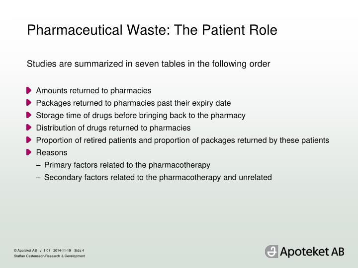 Pharmaceutical Waste: The Patient Role