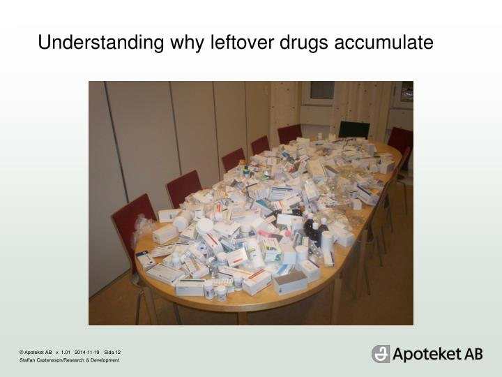 Understanding why leftover drugs accumulate