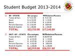 student budget 2013 2014