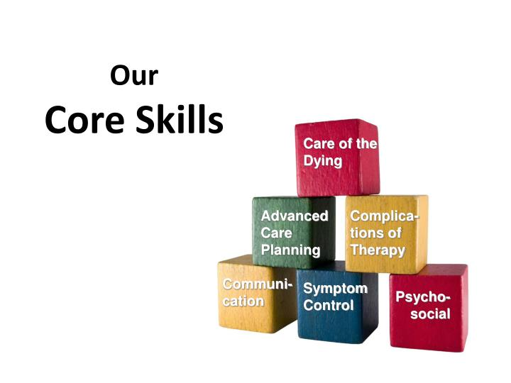 care skills Start studying cna-personal care skills learn vocabulary, terms, and more with flashcards, games, and other study tools.