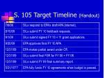 s 105 target timeline handout