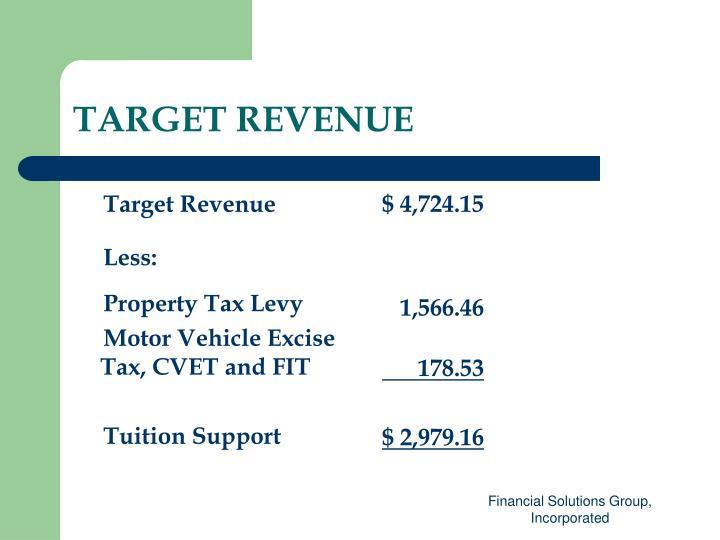 Target Revenue