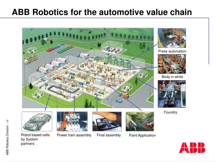 Ppt Robotics Overview Enhancing Quality And Productivity For