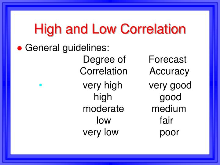 High and Low Correlation