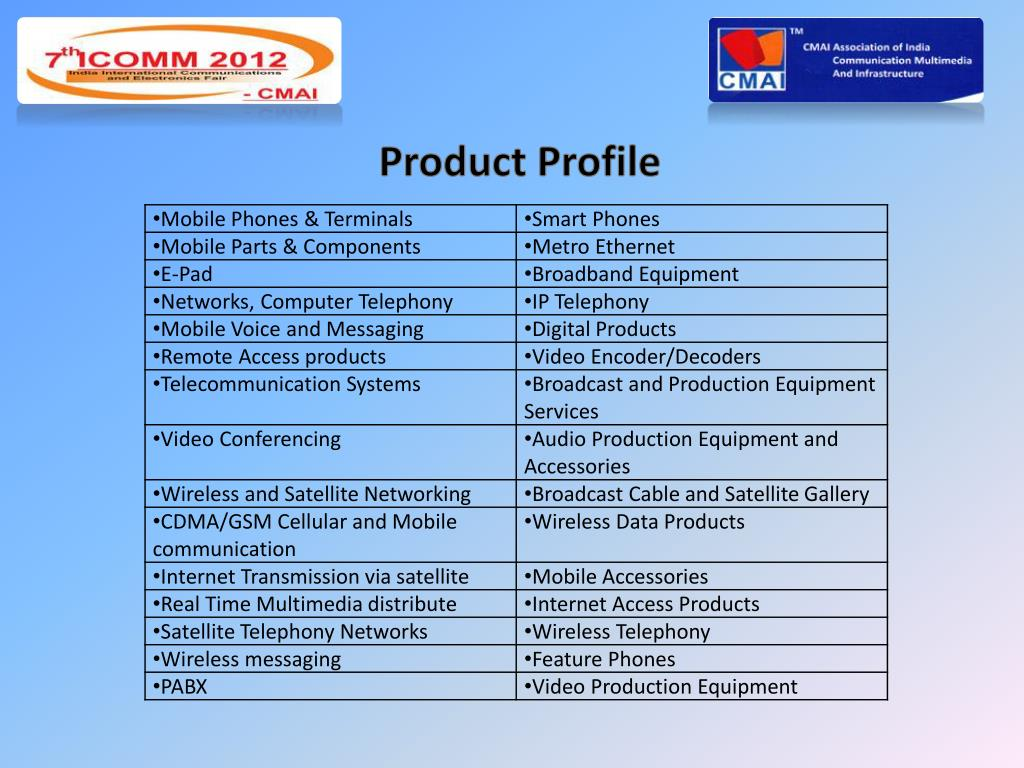 PPT - cmai asia PowerPoint Presentation - ID:6811944